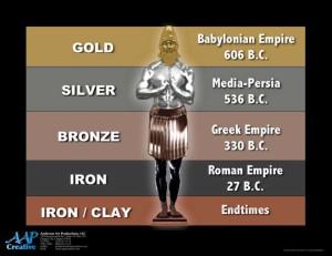 Patung Impian Nebukadnezar